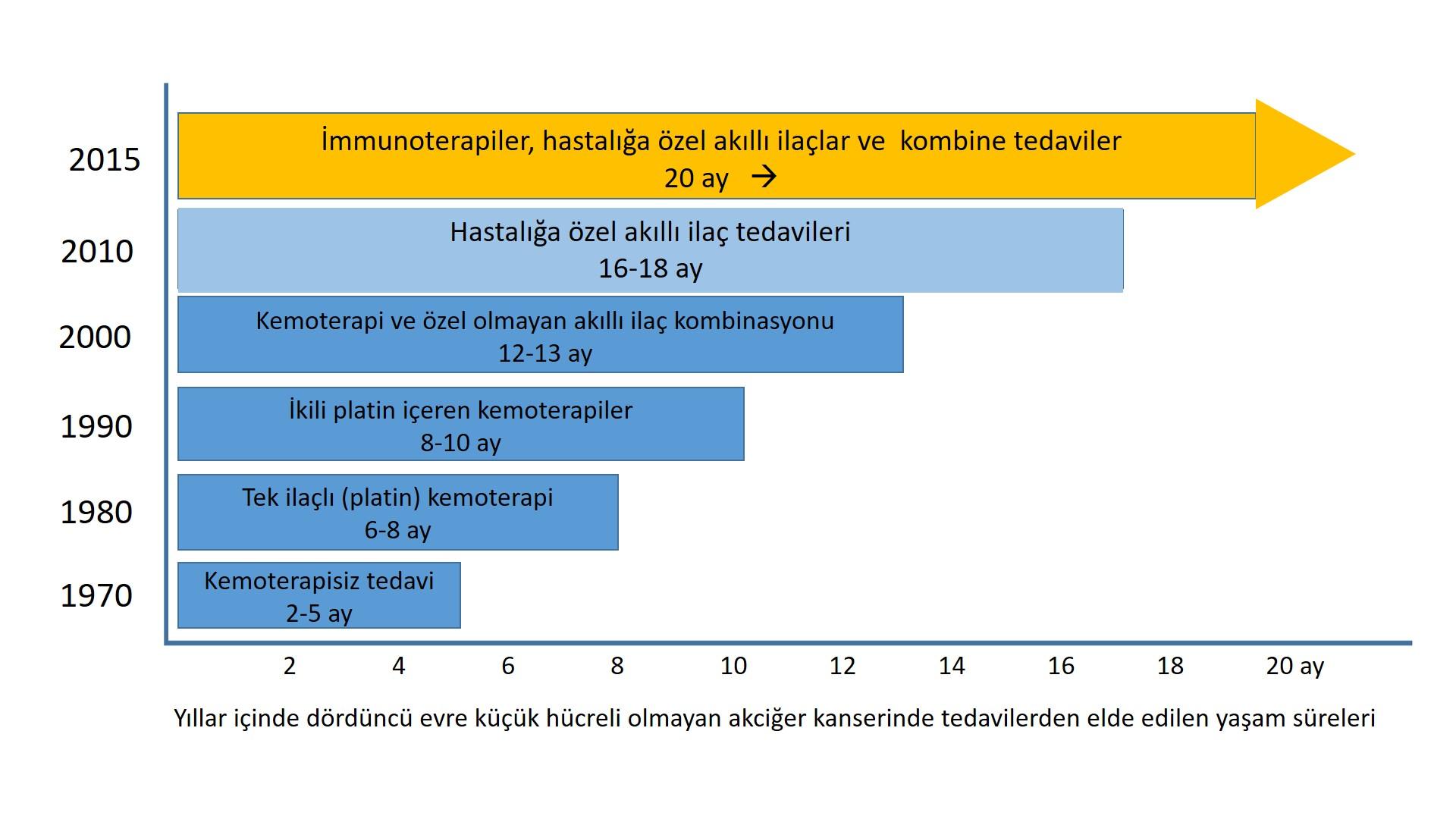 Küba kanser aşısı yeniden tartışılıyor. Peki gerçek nedir? Akci C4 9Fer 20kanseri 20tedavisinde 20yenilikler 20imm C3 BCnoterapi 20ve 20kombine 20tedavileri 20ile 20artan 20ya C5 9Fam 20s C3 BCreleri