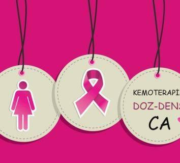 Meme kanseri tedavisi icin dose dense AC endoksan ve adriamisin 233881 354 320 g�ncel kemoterapi rejimleri, ila�lar�n etki mekanizmalar� ve yan,Meme Ca