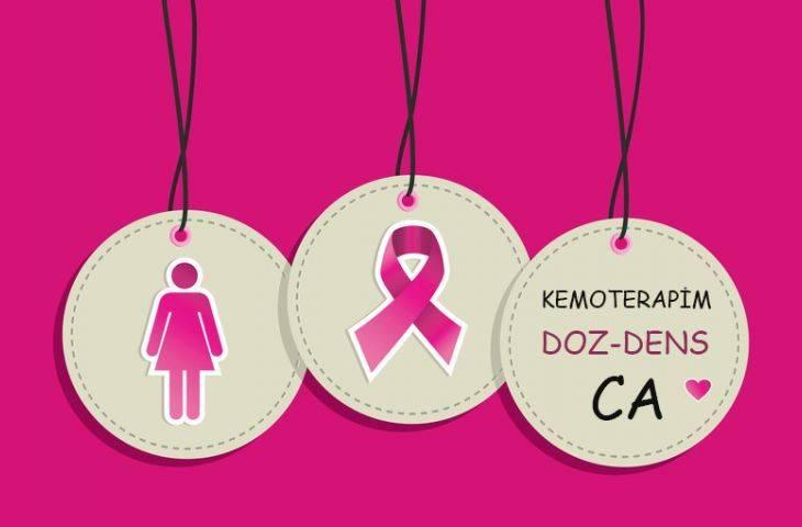 Meme kanseri tedavisi için doz dens CA - Siklofosfamid ve Doksorubisin
