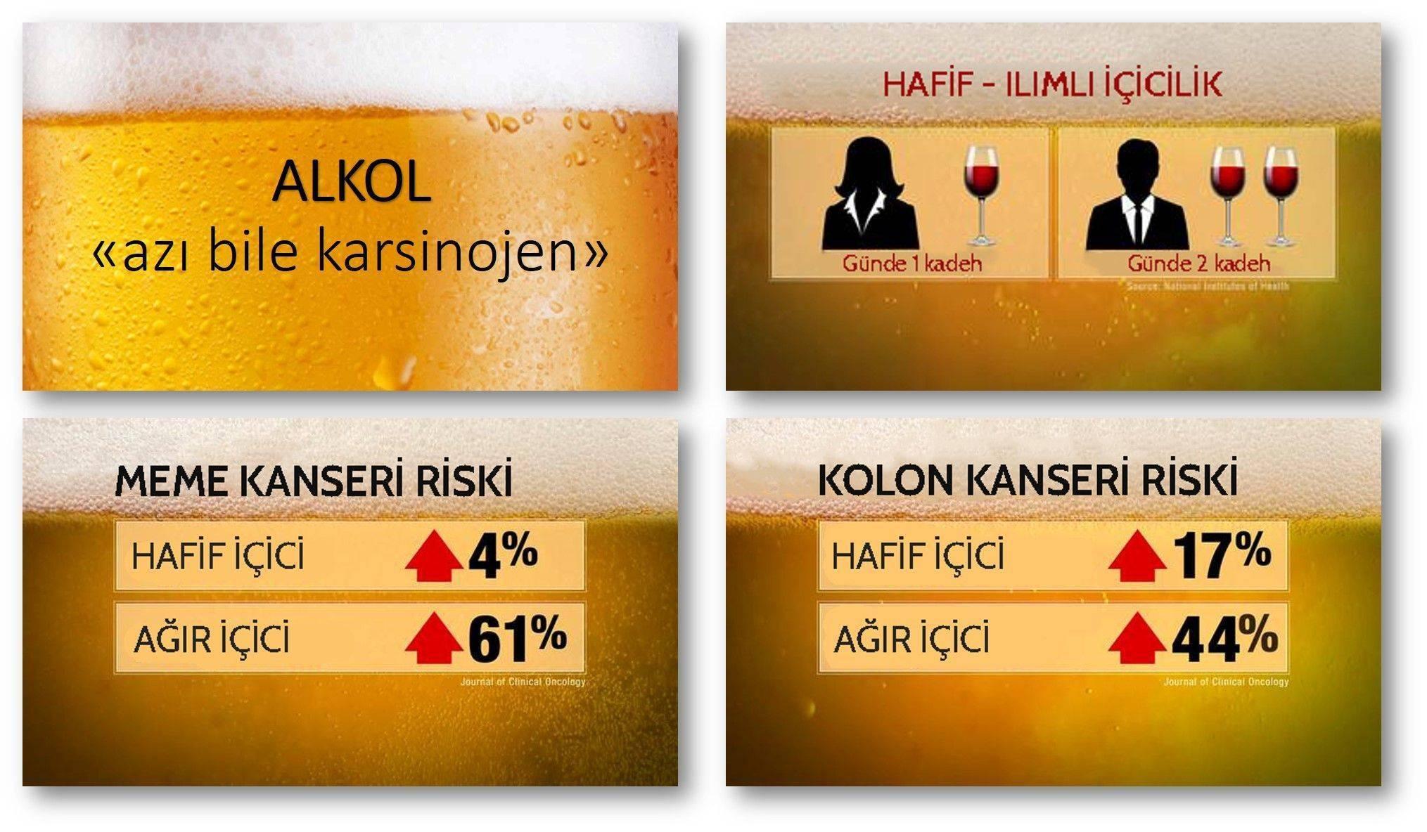 alkol kanser riski ılımlı içicilik