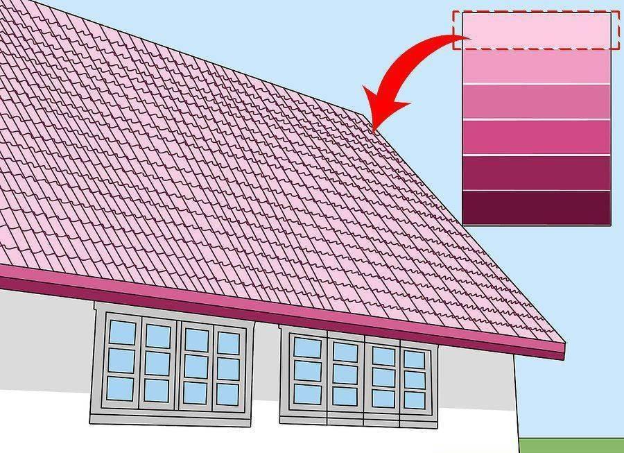 çatı kullanımı evlerin aşırı ısınmasını engeller