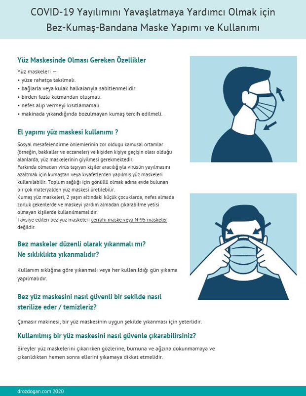 covid 19 yayilimini yavaslatmaya yardimci olmak icin bez kumas bandana maske yapimi ve kullanimi