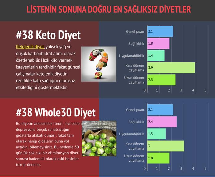 en iyi diyetler 3