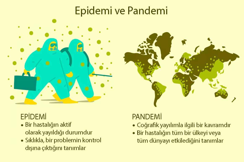 epidemi ve pandemi kavramları ve arasındaki farklar
