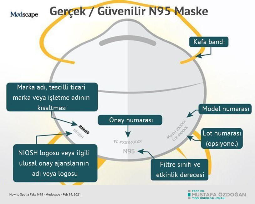 gercek guvenilir n95 maskesinin ozellikleri taklit nasil anlasilir