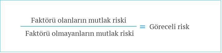 goreceli risk