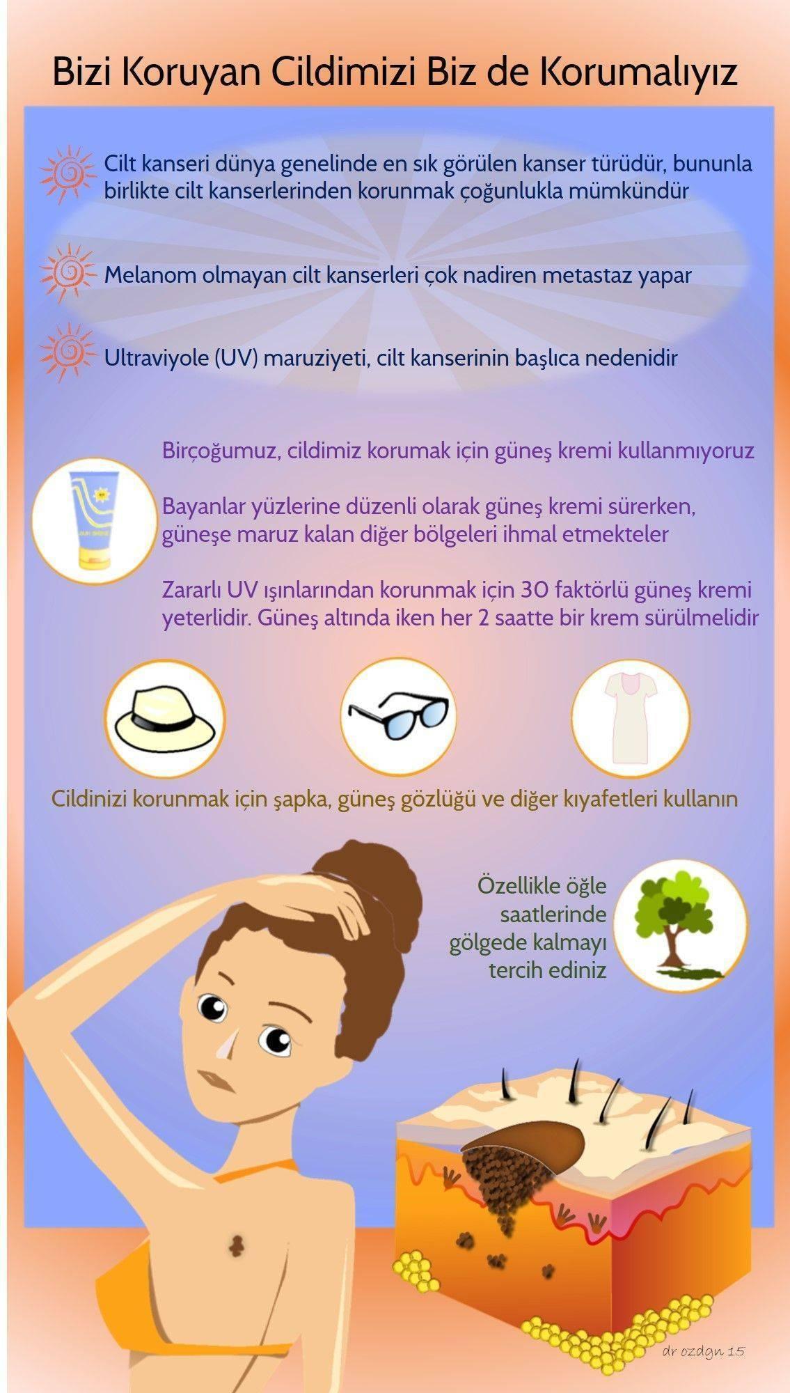 günesten korunma cilt kanseri infografik