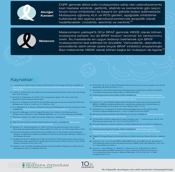 kanser genetigi  (11)