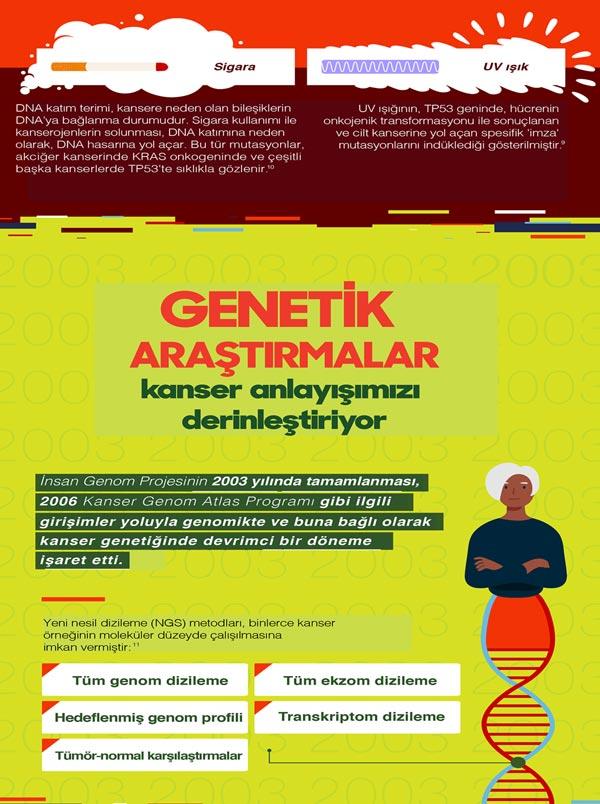 kanser genetigi  (5)