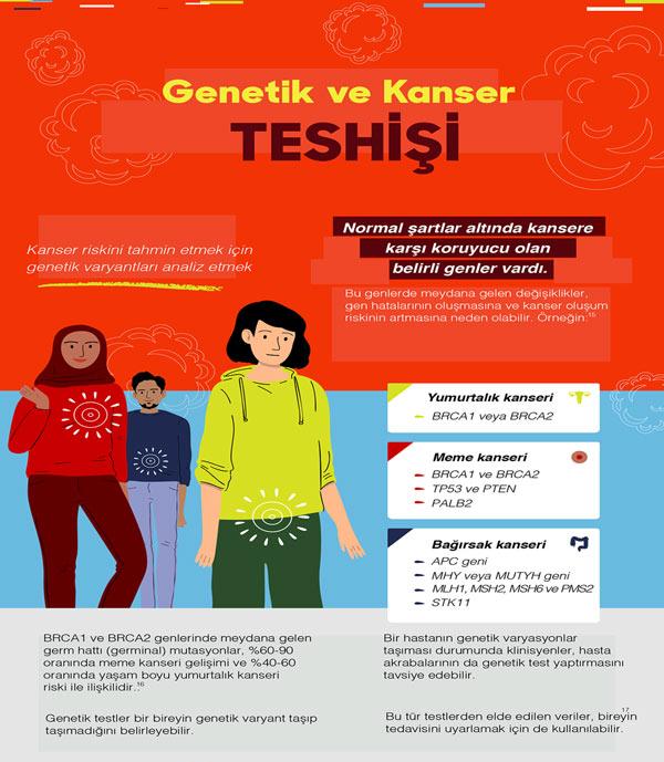 kanser genetigi  (7)