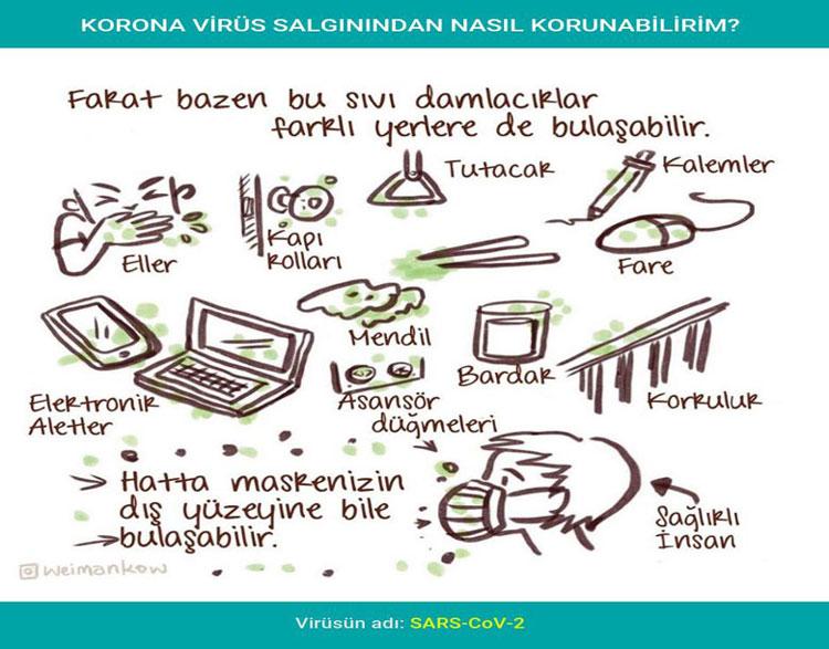 koronavirus salginindan nasil korunabilirim  (2)
