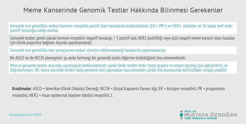 meme kanserinde genomik testler hakkinda bilinmesi gerekenler