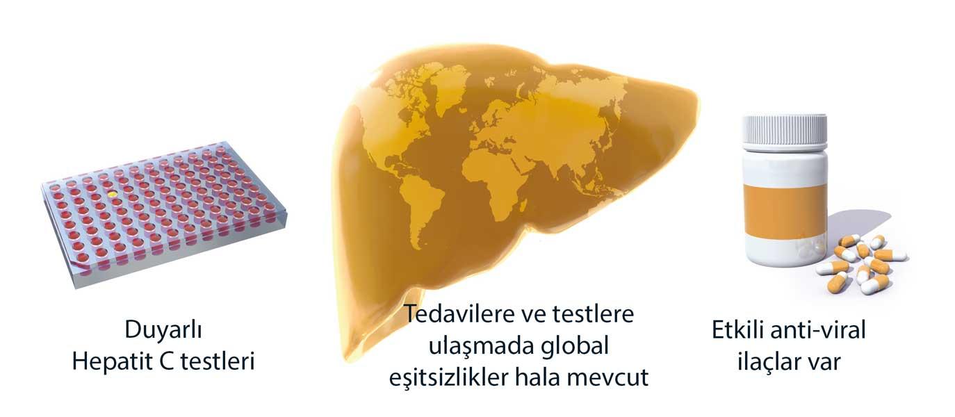 Nobel Tıp Ödülü 2020 Hepatit C keşfi tıbba etkileri