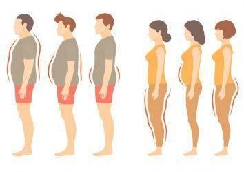 Normal kilolu bir obez olmak, tıp bilimine göre mümkün!