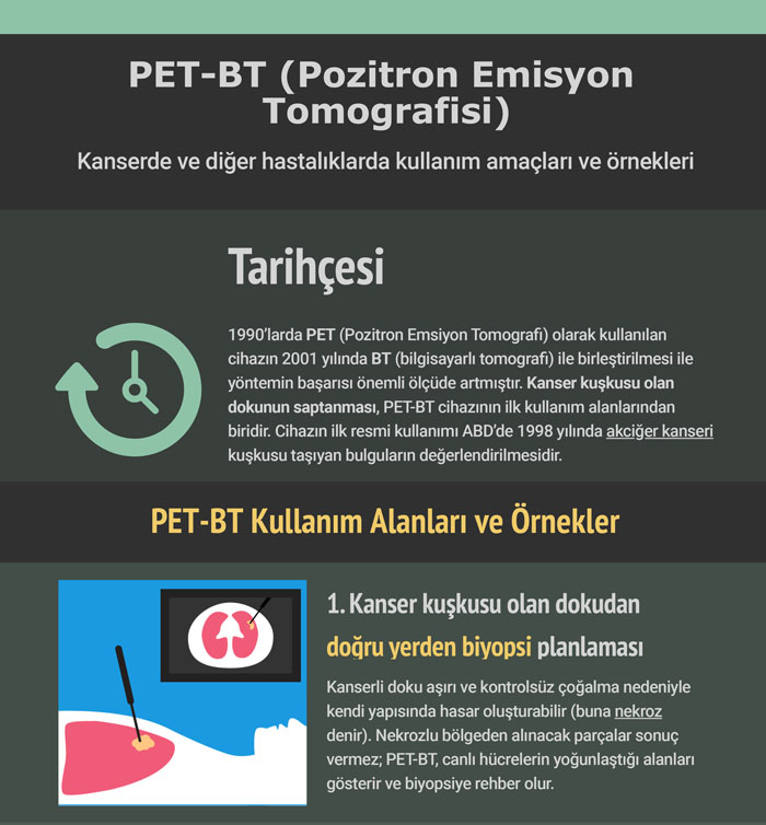 pet bt pozitron emisyon tomografisi nedir tarihcesi  (1)