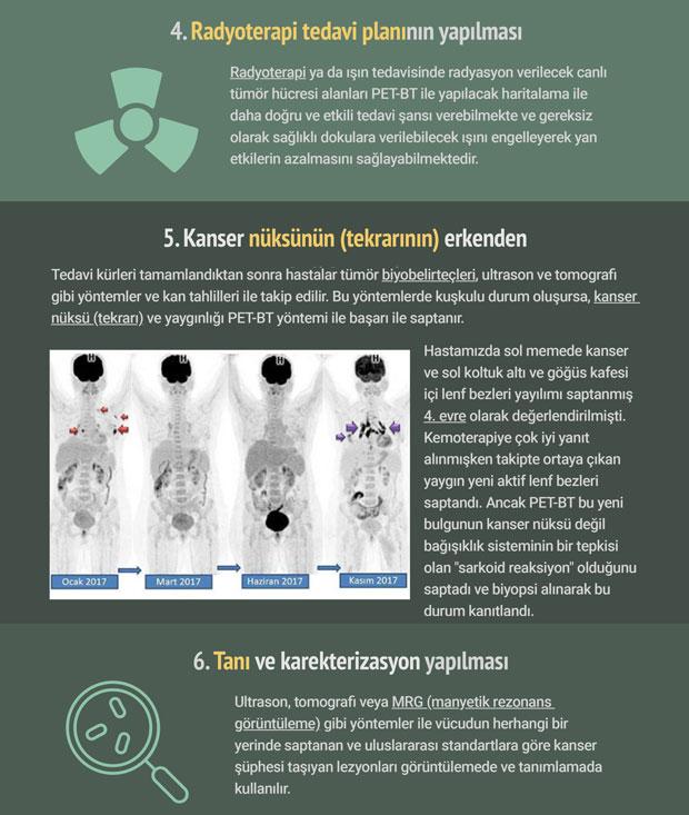 pet bt pozitron emisyon tomografisi nedir tarihcesi  (3)